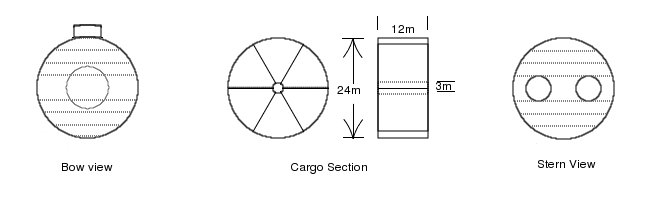 Bow, cargo,  and stern sections